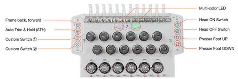 direct command switch embroidery machine